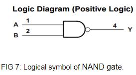 Symbol of NAND Gate