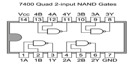 Pin Configuration of NAND Gate