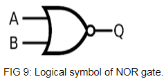 Logical Symbol of NOR gate