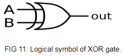 Logical Symbol of XOR Gate