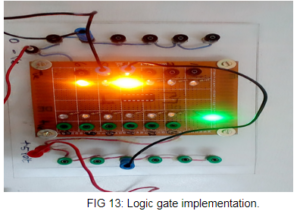 Logic Gate Implementation