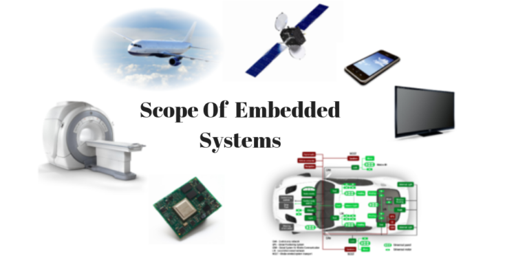 scope of embedded system, embedded training institutes in bangalore, embedded systems courses in bangalore